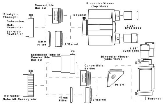 binocular parts diagram 28 images standard binocular